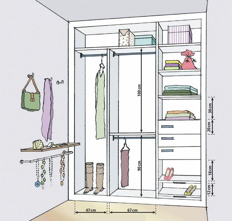 Planos low cost un mini vestidor a tiny closet - Medidas de un armario ...