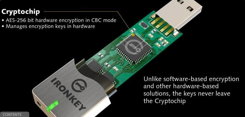 ironkey, AES-256 encryption, waterproof usb, tamperproof usb, cryptography design