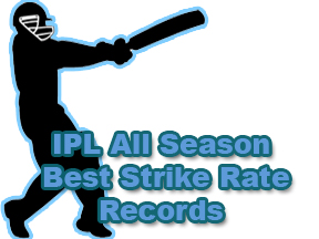 IPL All Season Best Strike Rate Records and IPL Squad Logo IPL RecordsWallpapers