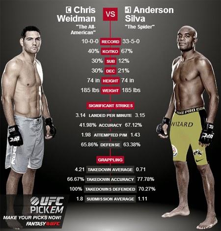UFC 168 live stream free online