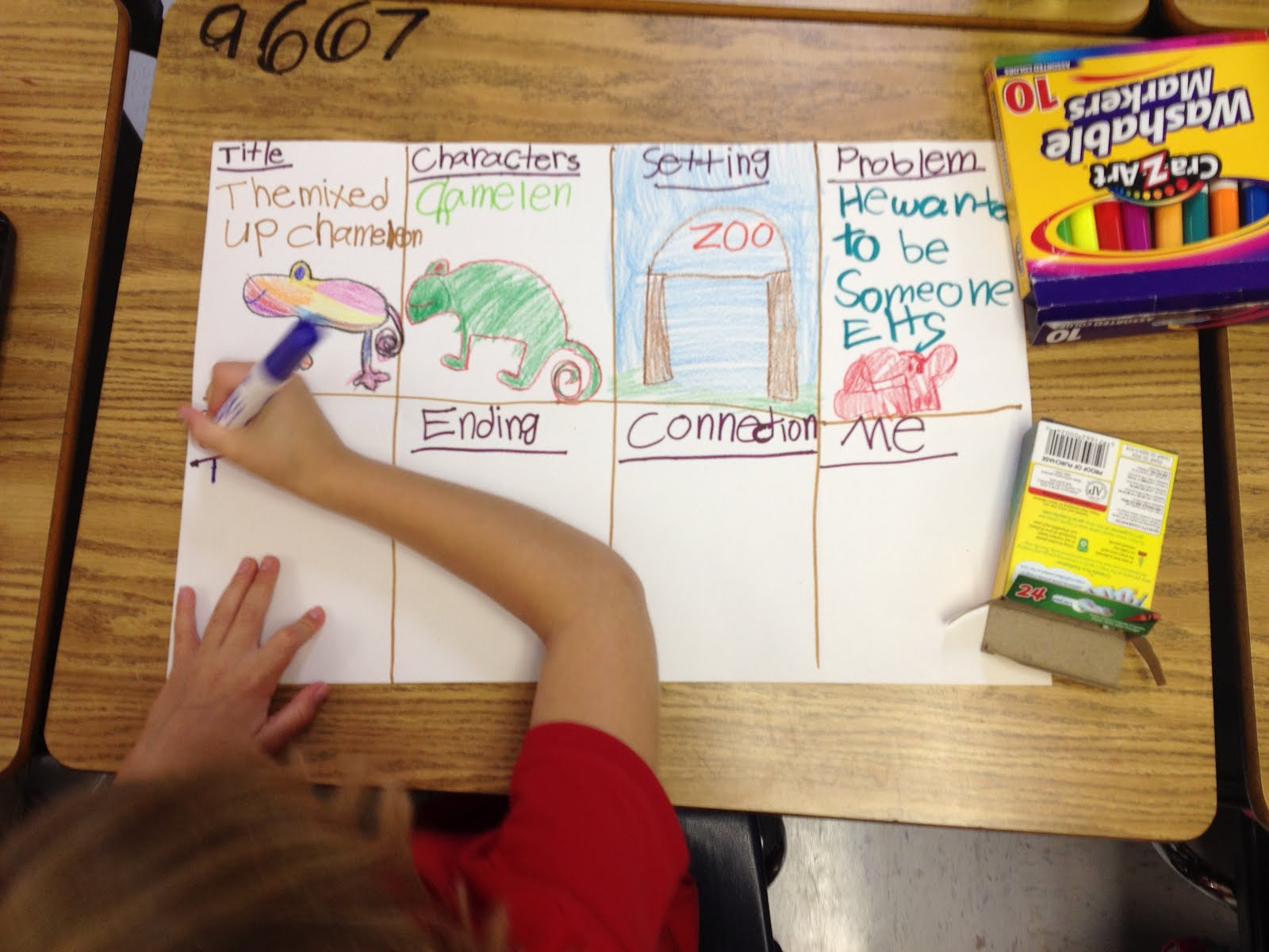 K Smiths 2nd Grade Smarties Story Elements Leo Lionni The