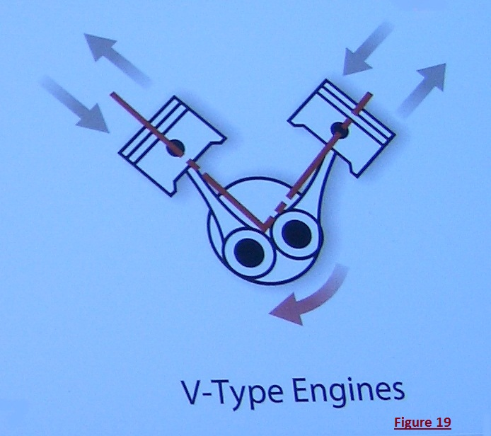 Basic Engine Parts | The function of Car Engine and Cooling System.