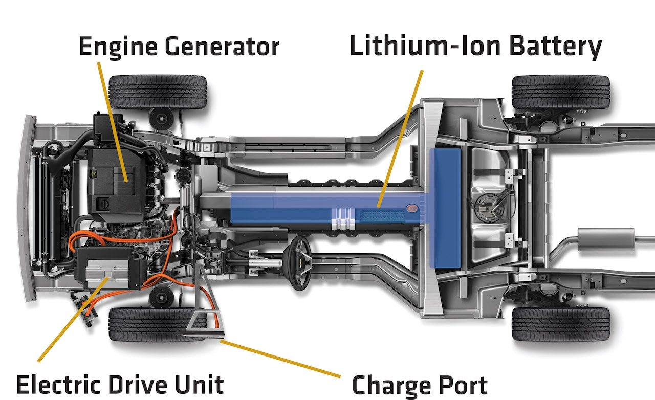 Ultimate Land Rover Defender further Gene Simmons Daughter Sophie further Chevy Impala Fuse Box Diagram together with Chevy Volt Battery And Engine Diagrams also Honda Wiring Diagram. on 2004 impala fuse box diagram