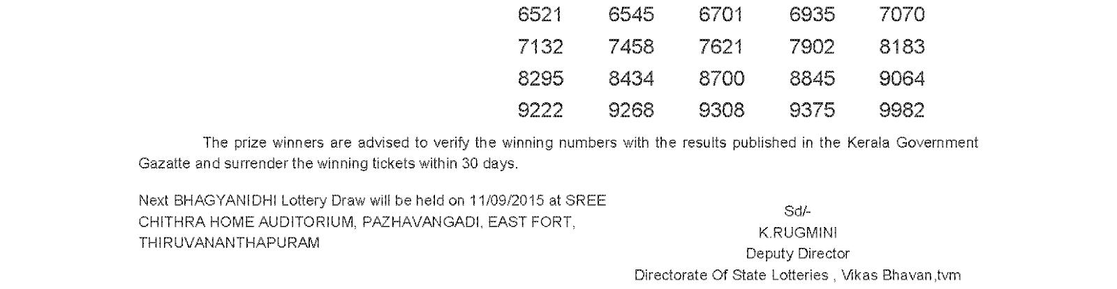 BHAGYANIDHI Lottery BN 203 Result 4-9-2015