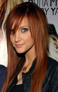 Long Length Hairstyles Celebrity Haircuts