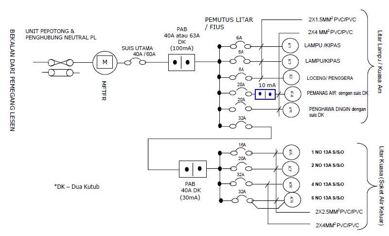 Modern Skematik Diagram Pictures - Schematic Diagram Series Circuit ...