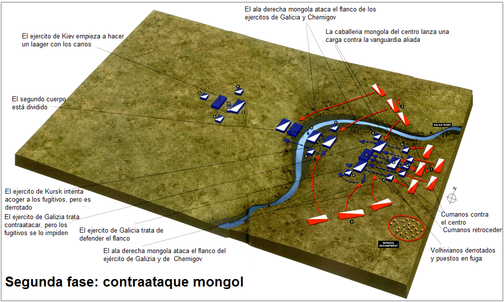 mongols subotai the valiant