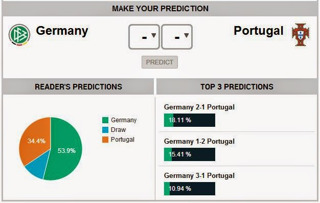Germany VS Portugal Preview