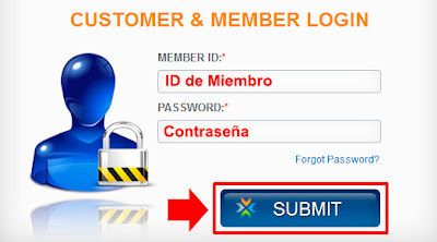profitclicking login member id password