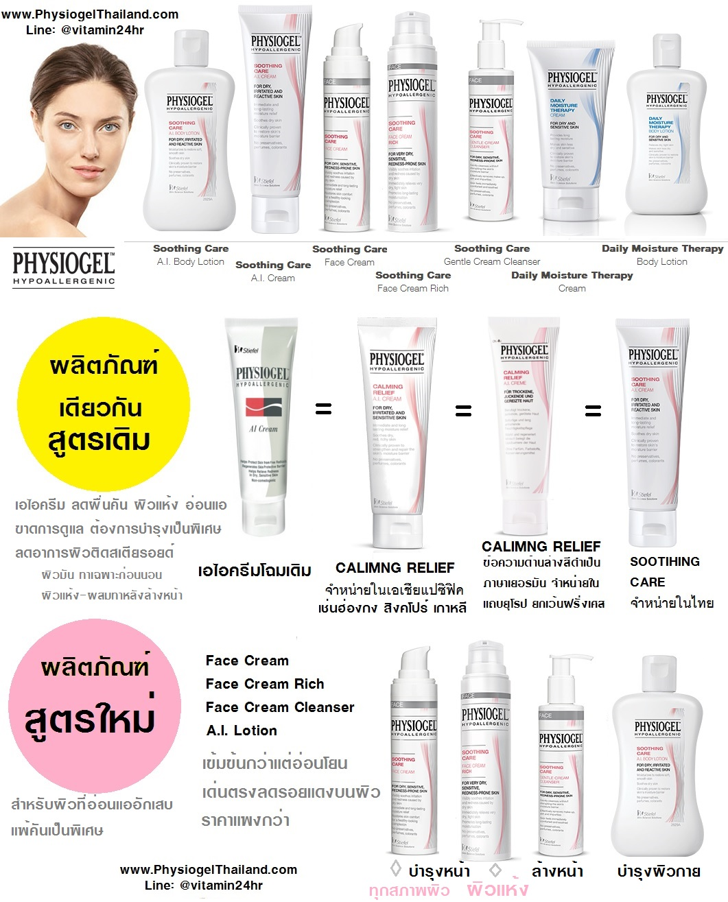 physiogel thailand