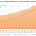 Nordea vill se mer skulder och konsumtion