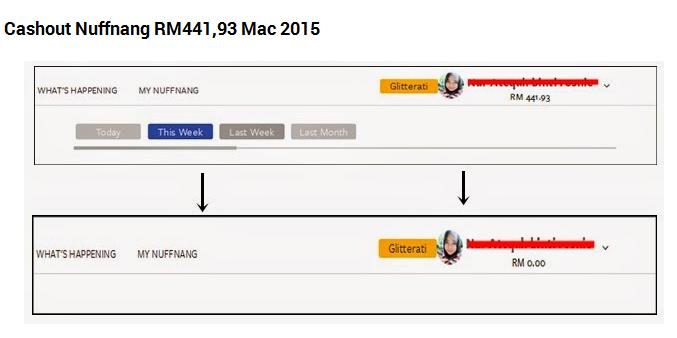 http://www.bakul2011.com/2015/03/cashout-nuffnang-rm-4k.html