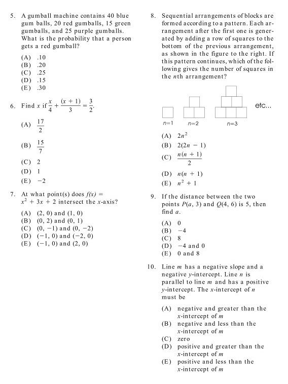 sat math level 1 practice test pdf