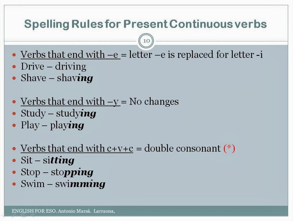English Site Antonio Mars Present Continuous Spelling Rules