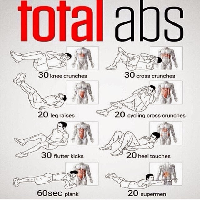 Ab Workouts: Bodybuilding, Fitness And