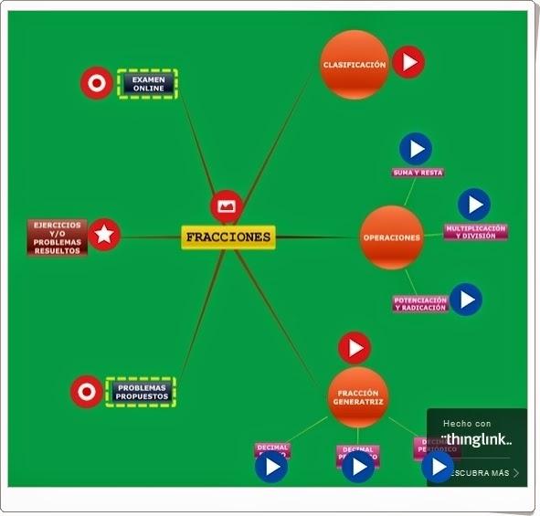 http://matematicaabelortega.blogspot.com.es/2015/03/trabajemos-con-fracciones.html#