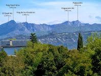 Els principals cims de la Serra de Curull i el Puigsacalm vistos des del camí a La Bertrana