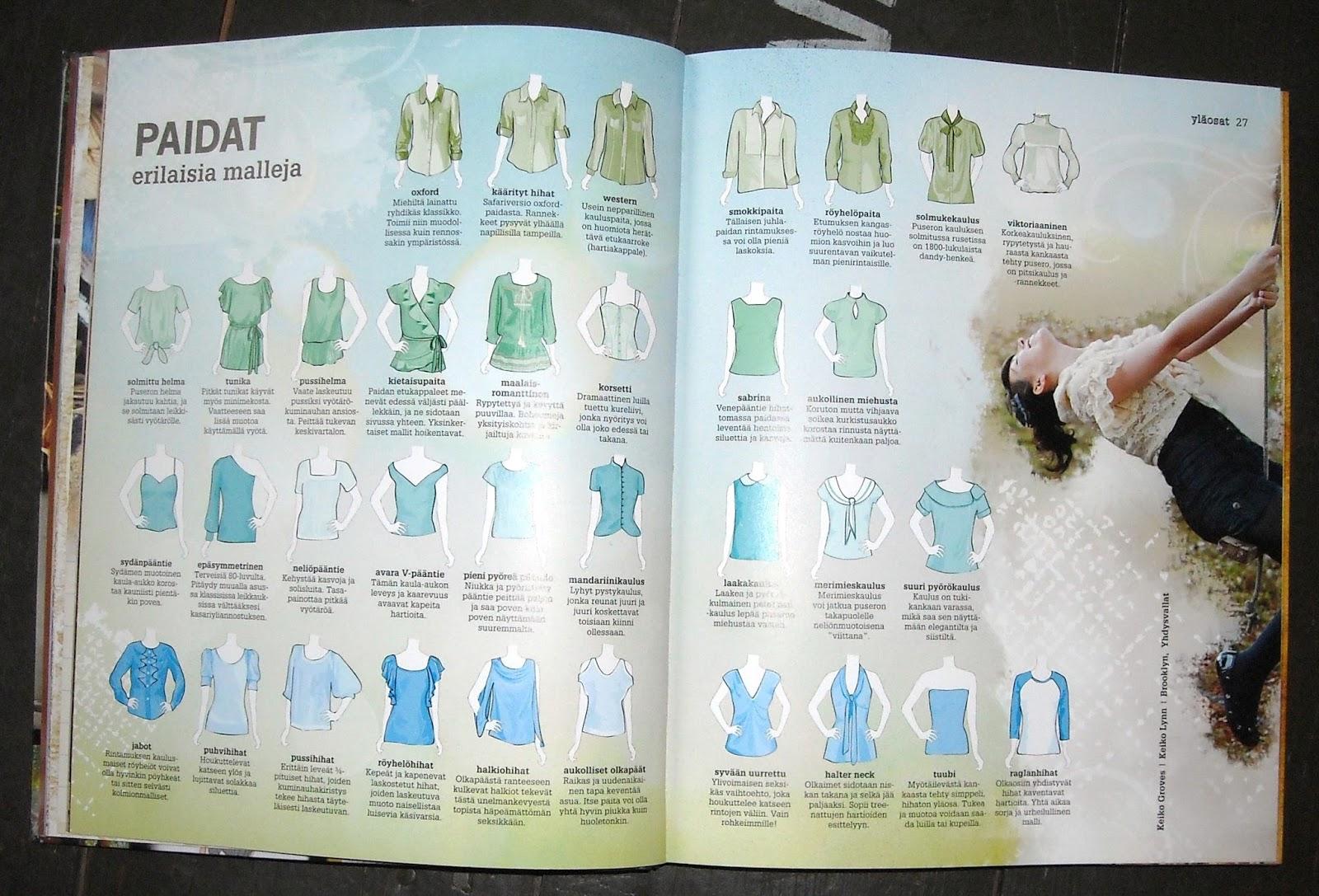 Pussinäädän kirjablogi  Style - Löydä oma tyylisi - Vinkkejä ... bc206c85b8