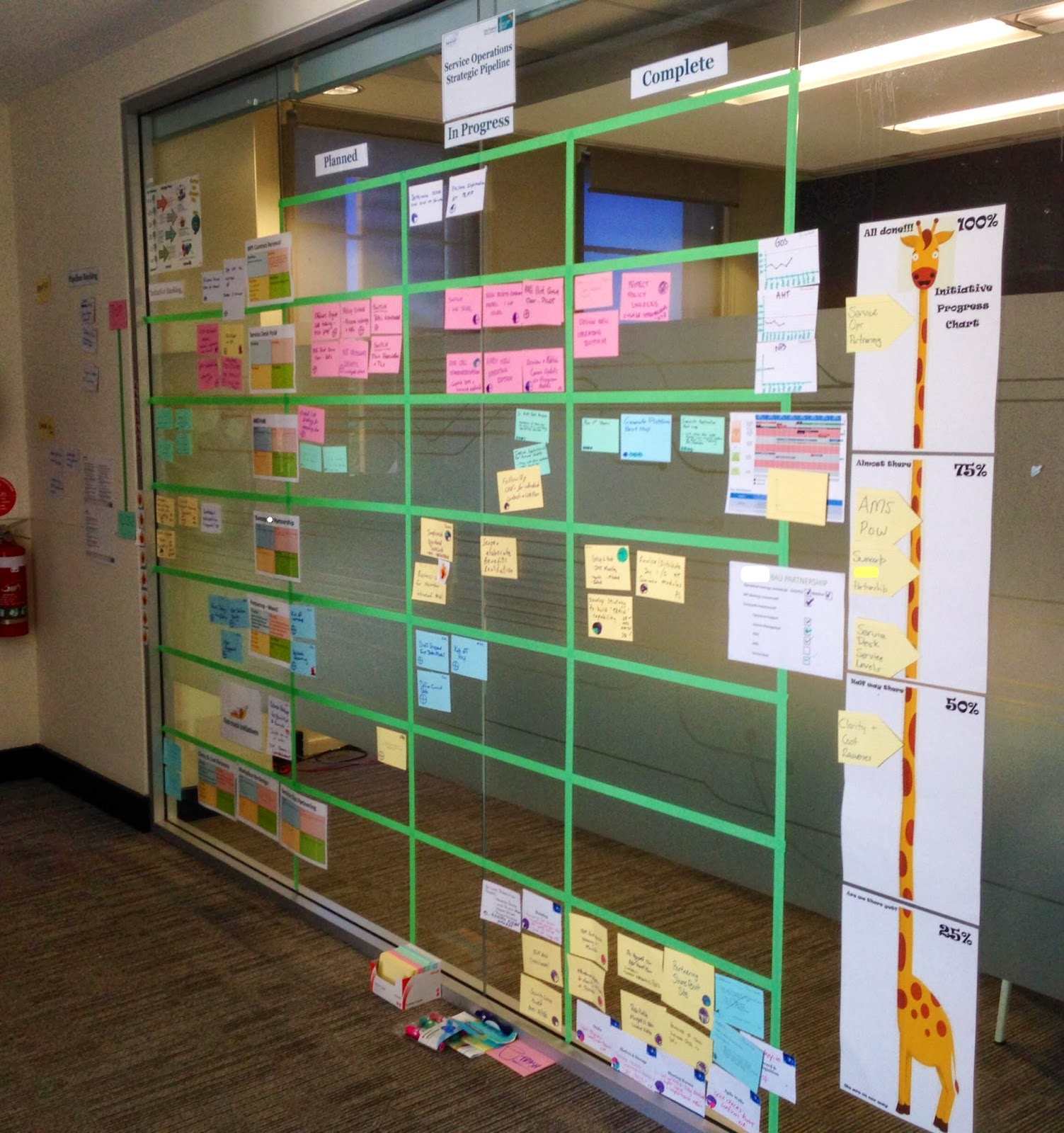 Agile program wall