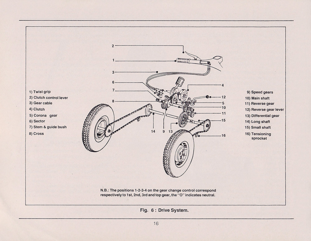 all things bajaj chetak legend stripped rear hub shaft symptoms rh retrobajaj informe com bajaj chetak 12v electronic manual bajaj chetak service manual