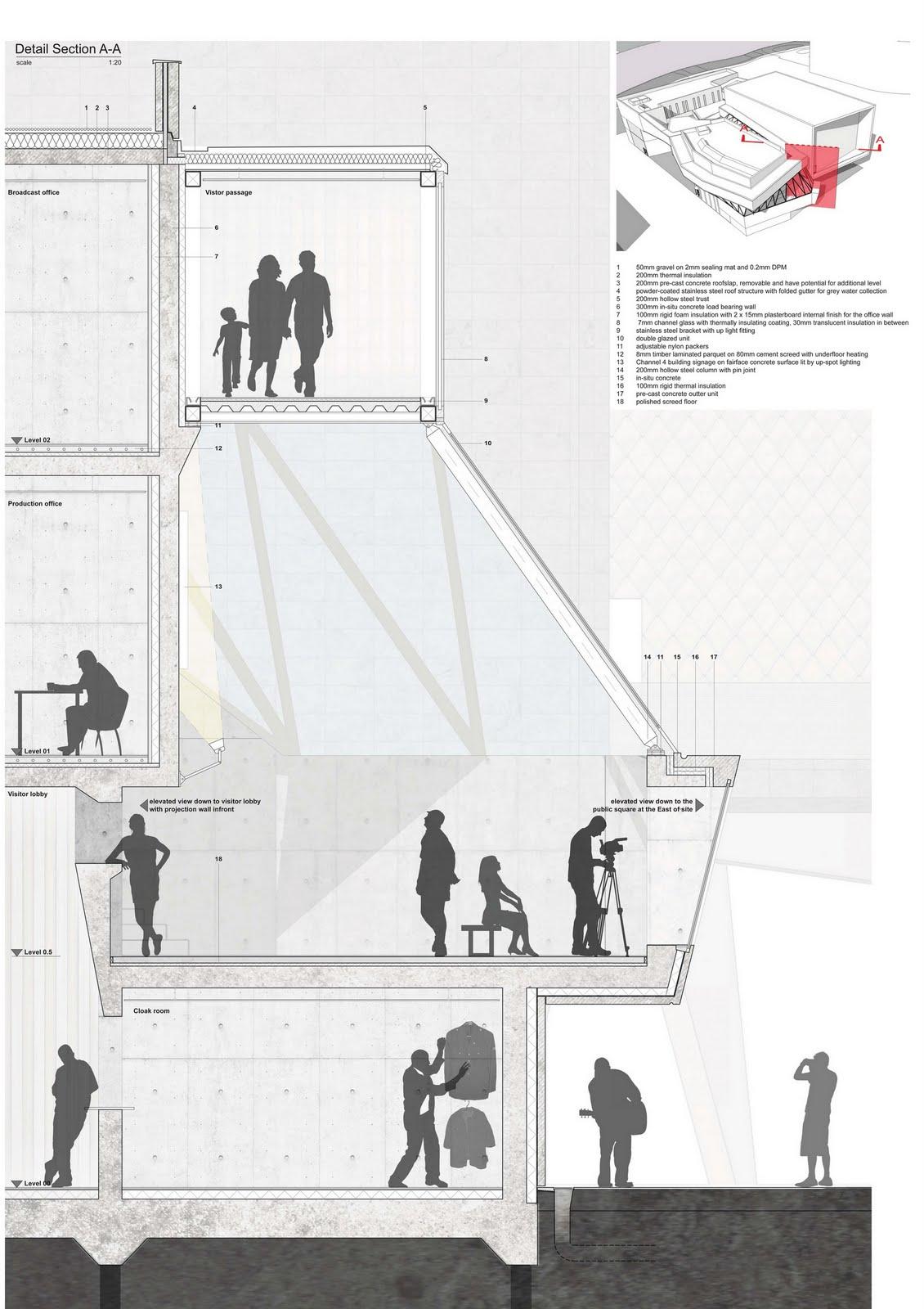 https sites google com site perfectplans1 detail jpg