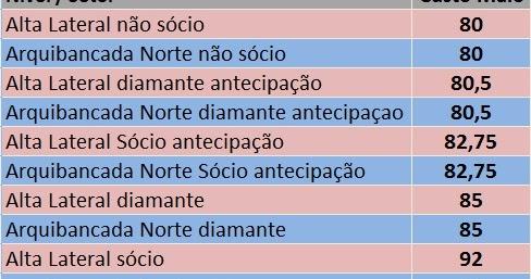Image Result For Ponte Preta X Figueirense