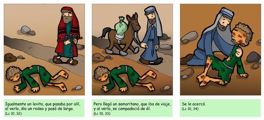Religión C.E.I.P. Santa Teresa: Parábola: El buen samaritano