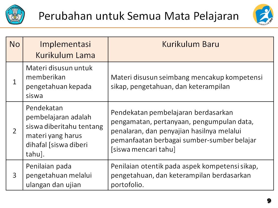 Contoh Rpp Kelas X Bahasa Indonesia Yang Berbasis Teks Share The Knownledge
