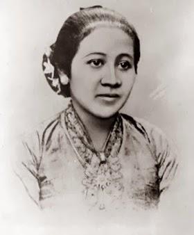 Lukisan R.A. Kartini