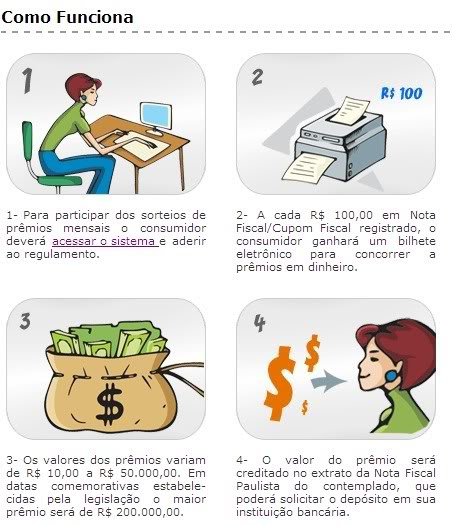 notafiscalpaulista Nota Fiscal Paulista: Cadastro, Consulta de Créditos, Sorteios