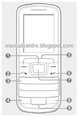 Samsung E2252 Utica Layout and Key Button