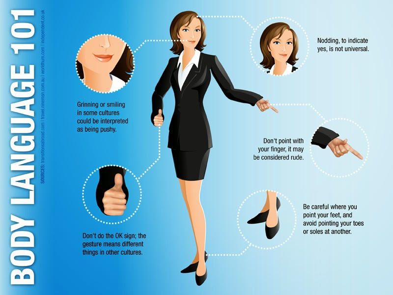 womens body language meanings