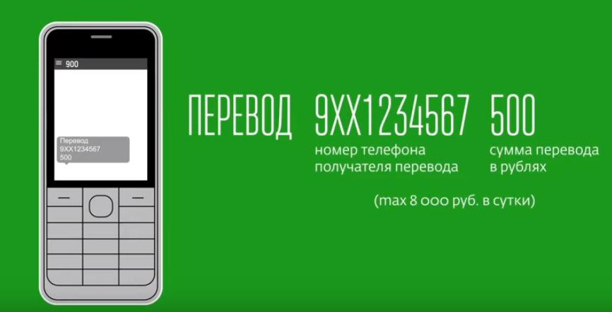 Как сделать перевод в сбербанке через смс