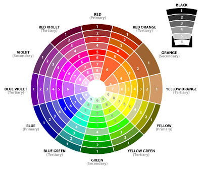 Forevernow color me blind - Colors that complement gray ...