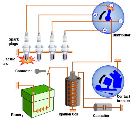 Spark Plugs And Plug Wires Deliver Electric Current From The Ignition System To Engine Ignite Engines Fuel Air Mixture