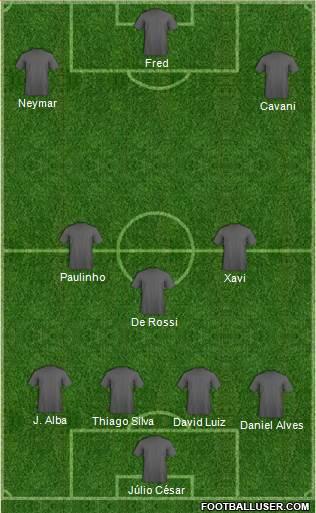 melhores jogadores copa confederações 2013