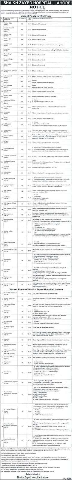 Jobs-shaikh-zayed-hospital-lahore