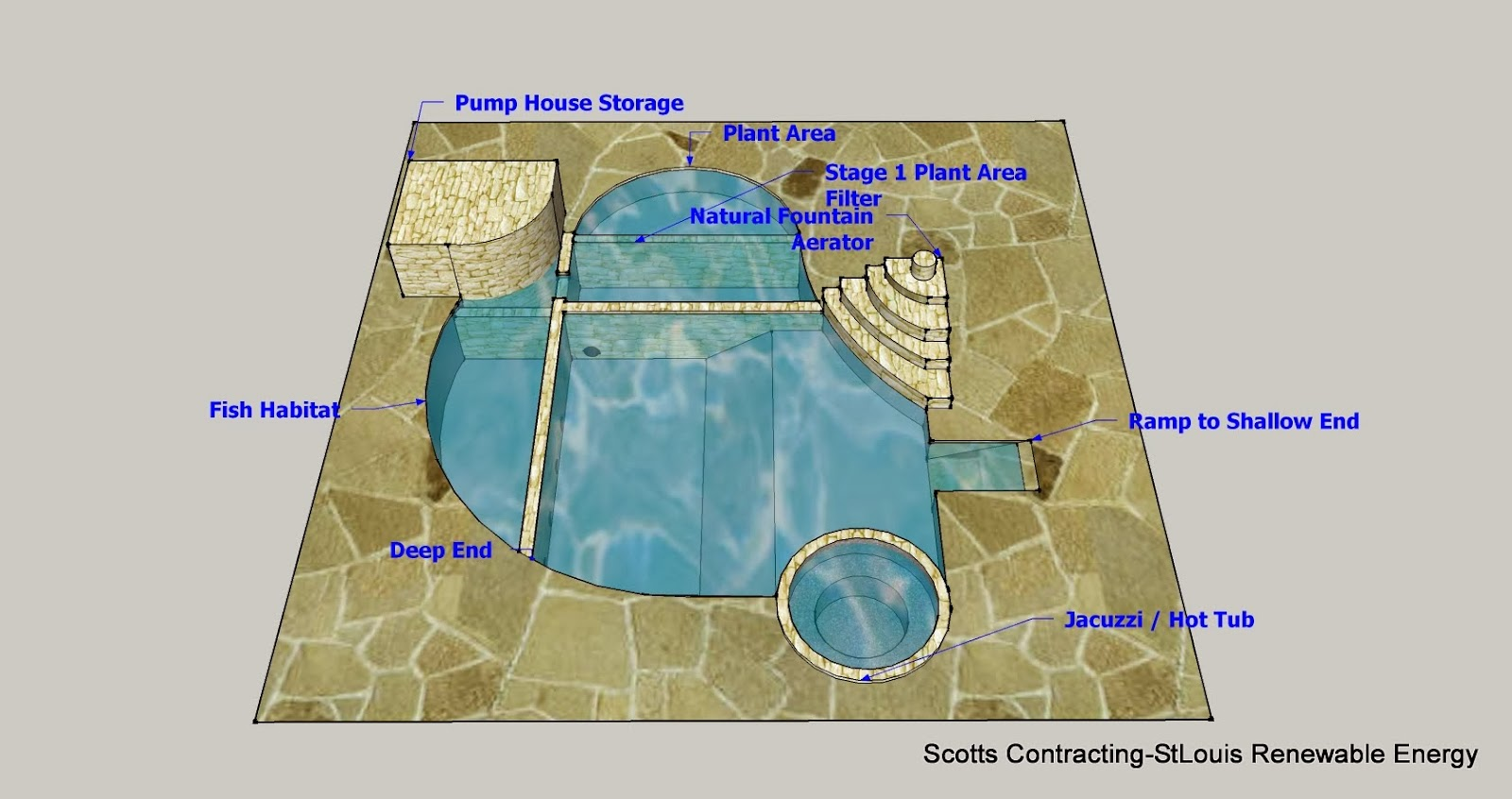 CAD By Scotty Natural Swimming Pool Design