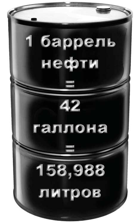 chemu-raven-1-barrel-v-litrah