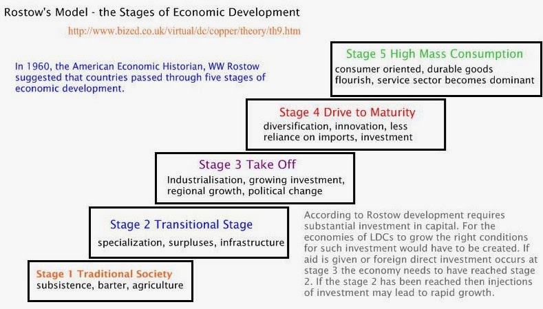 a general assessment of the economic growth worldwide Economic conditions refer to the present state of the economy in a country or region the conditions change over time along with the economic and business cycles, as an economy goes through.