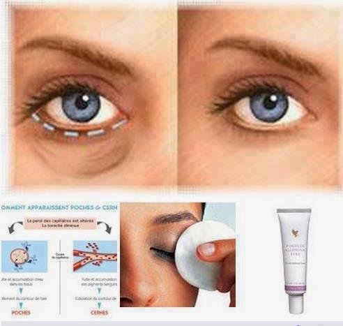 thành phần Forever Alluring Eyes® Kem dưỡng da vùng mắt