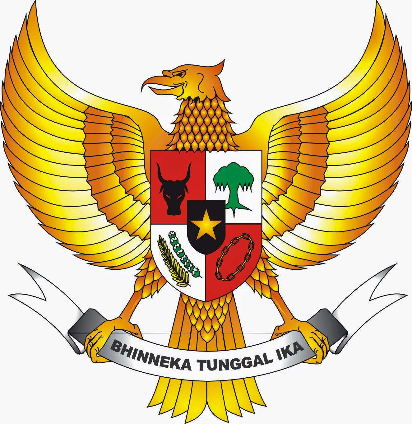 Catatan Berguna: Garuda Pancasila (Lambang Negara Indonesia)