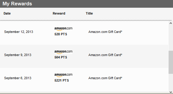 Earn Amazon gift cards quick and easy