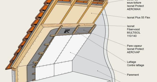 la r novation de la toiture je r nove bbc. Black Bedroom Furniture Sets. Home Design Ideas