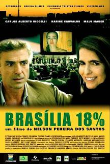 Assistir Brasília 18% Nacional Online HD