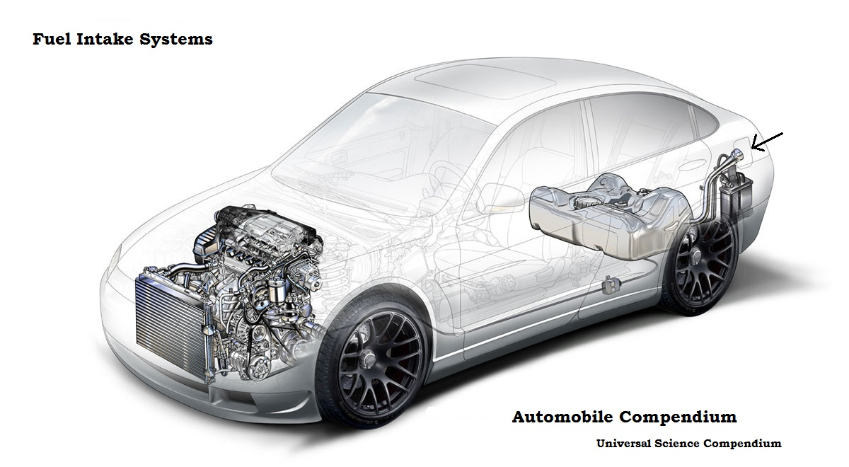Types Of Fuel Intakes System And Their Mode Of Operation - Universal ...