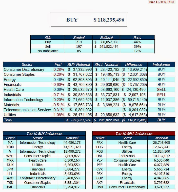 Hamzei Analytics Financial Network Final Spx Only Moc