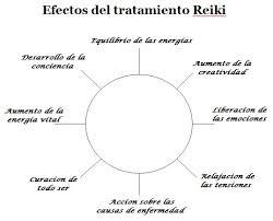 reiki y cáncer, vencer el cáncer, reiki y tumores