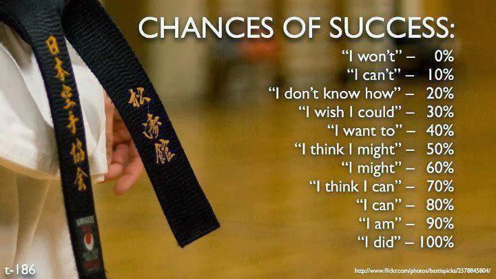 Semangat Sukses
