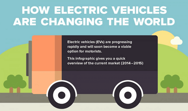 How Electric Vehicles Are Changing The World